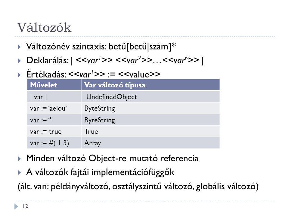 Változók Változónév szintaxis: betű[betű|szám]*